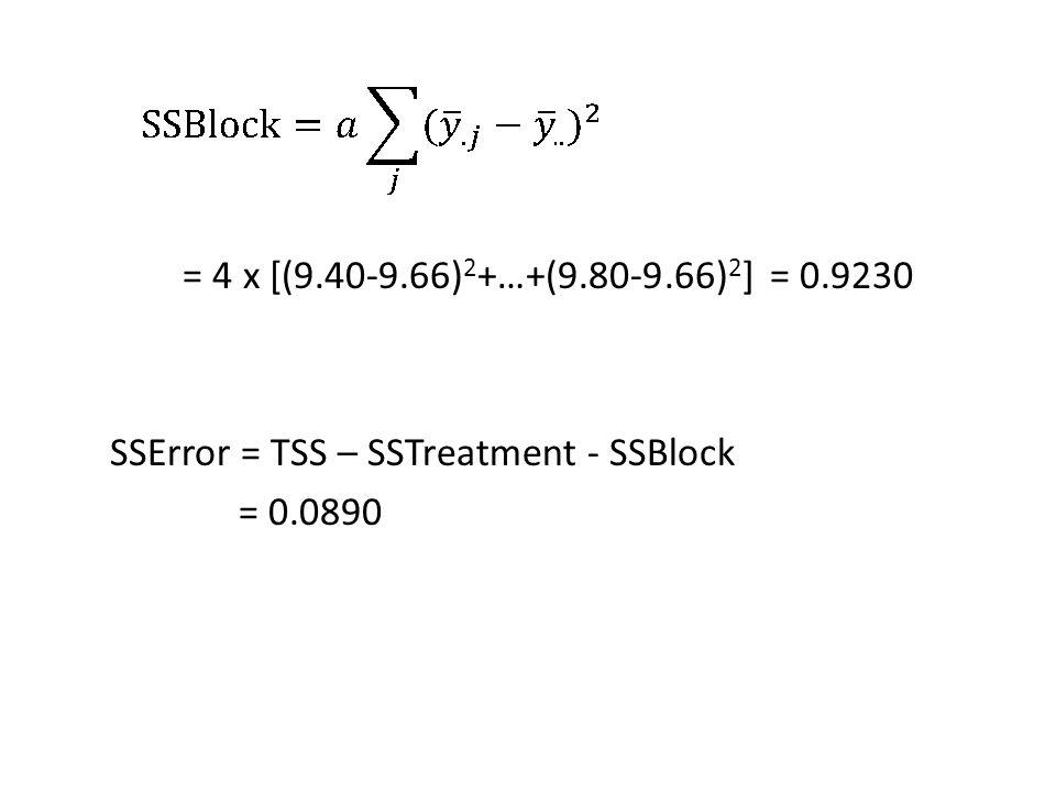 = 4 x [(9.40-9.66)2+…+(9.80-9.66)2] = 0.9230 SSError = TSS – SSTreatment - SSBlock = 0.0890